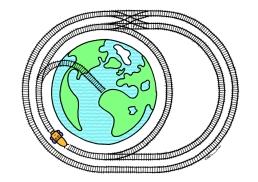 orbital train on https://gilscow.wordpress.com/2014/09/22/petit-train-orbital-train/