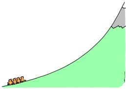 marche exponentielle sur https://gilscow.wordpress.com/2014/09/15/exponentielle-exponential/