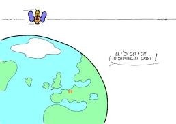 - Choisissons une orbite rectiligne ! https://gilscow.wordpress.com/2015/07/11/orbite-rectiligne-straight-orbit/