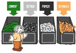 https://gilscow.wordpress.com/2015/11/30/recyclage-recycling-2/