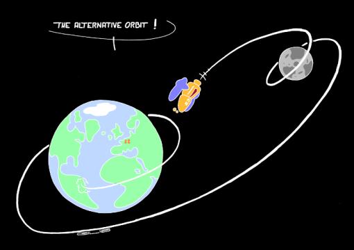 4757_alternative-orbit_100
