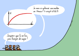 5650_exponentielle_100